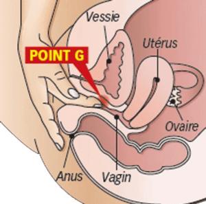 zwarte tieners vagina