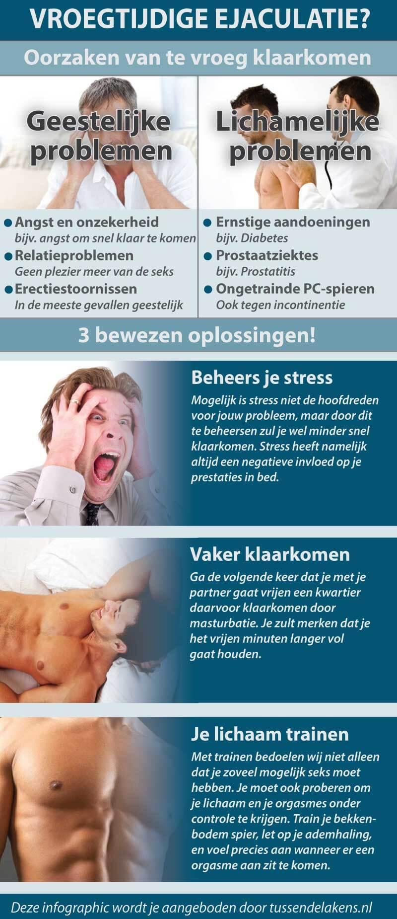 vroegrijdige-ejaculatie-voorkomen
